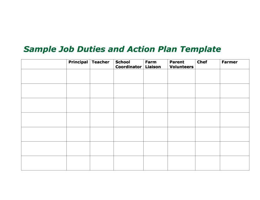45 Free Action Plan Templates (Corrective, Emergency, Business)  Free Action Plan Templates