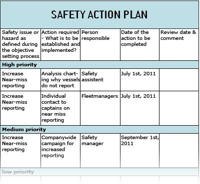Why make a safety action plan?