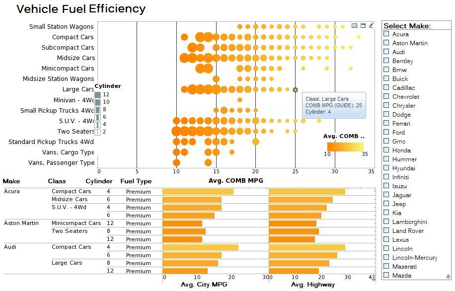 Free Visual Analysis Tool   Free Visual Analysis Tool   InetSoft ...