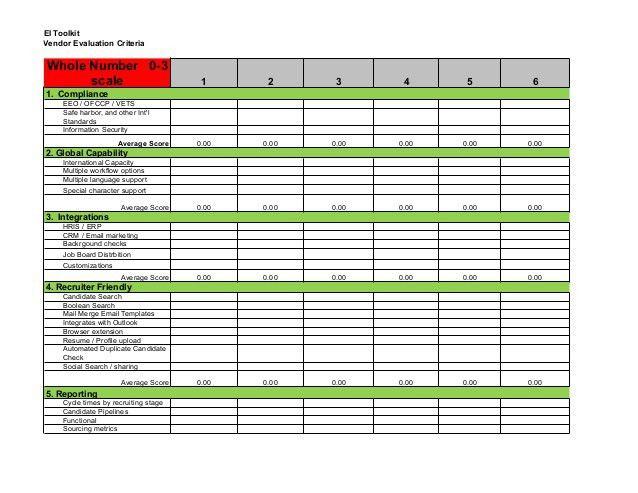 Applicant Tracking System Vendor Criteria Checklist