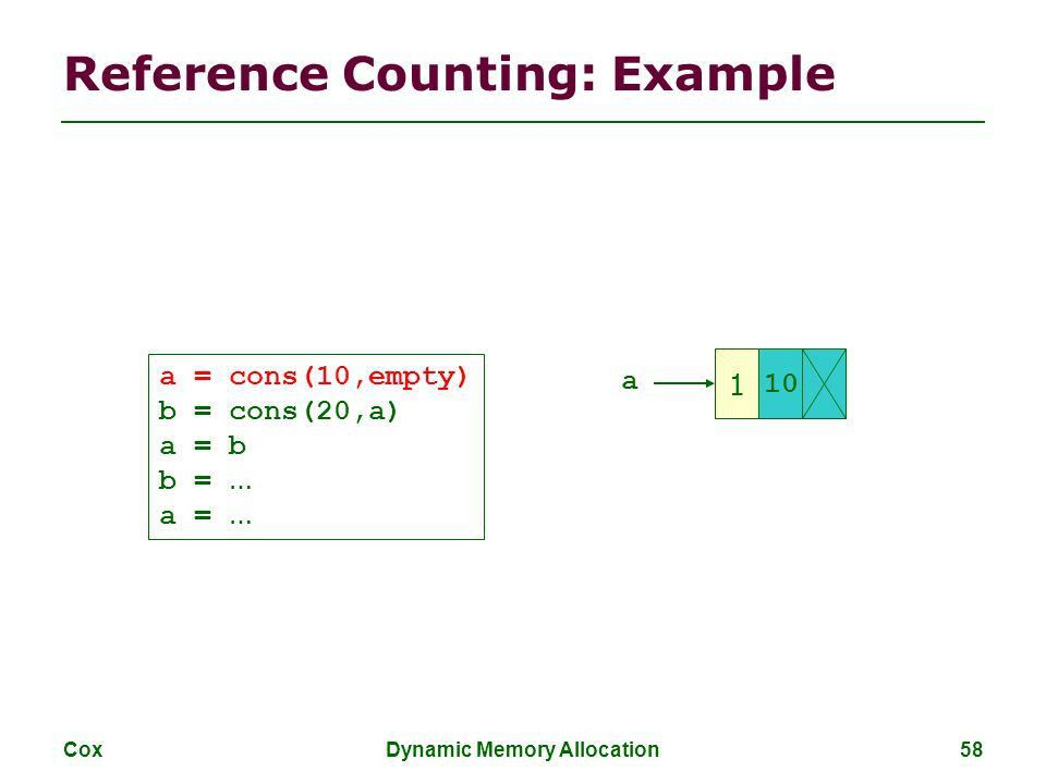 Dynamic Memory Allocation Alan L. Cox Some slides adapted from CMU ...