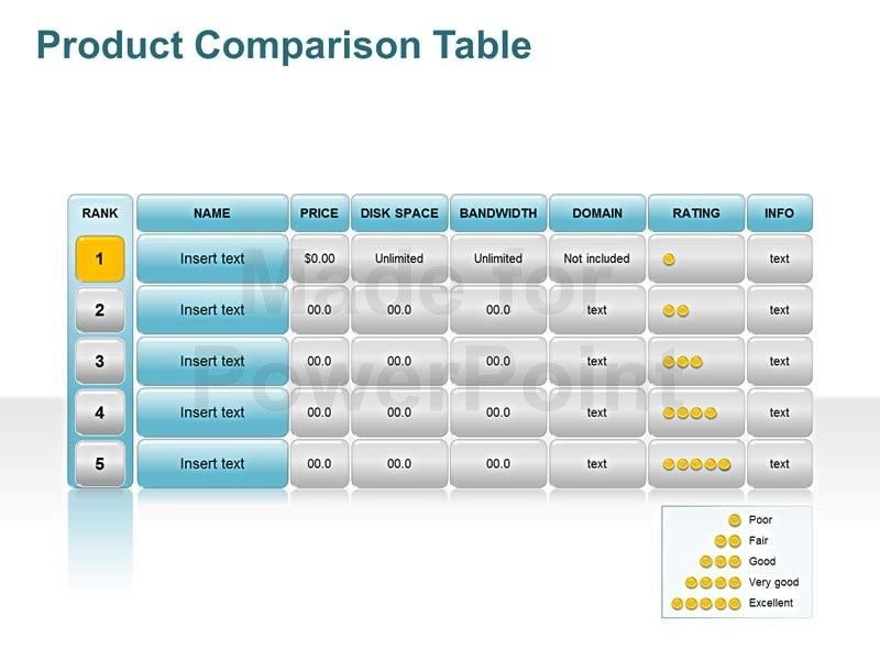 Comparison Table: Editable PowerPoint Template