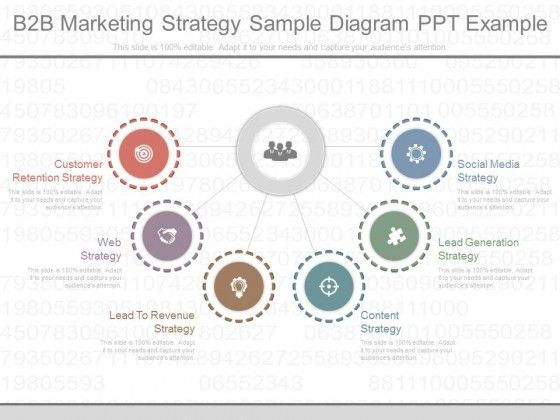 B2b Marketing Strategy Sample Diagram Ppt Example - PowerPoint ...