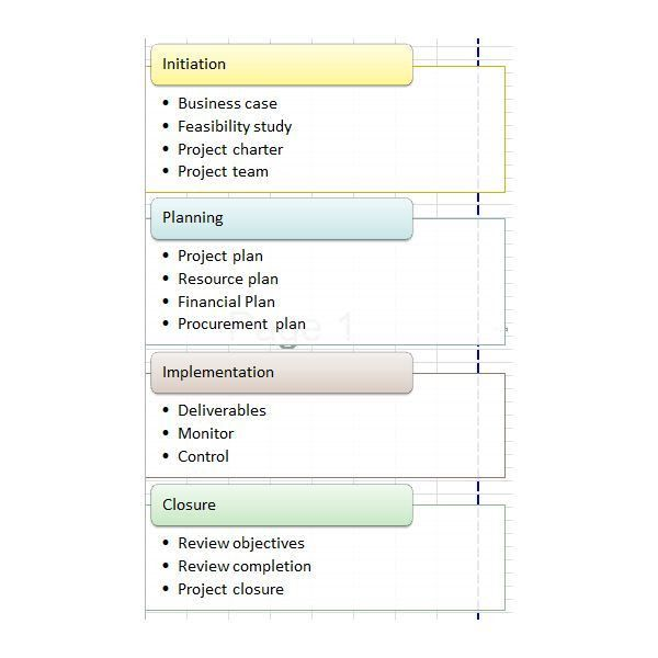Creating Flow Charts: 4 Templates to Download in Microsoft Word or ...