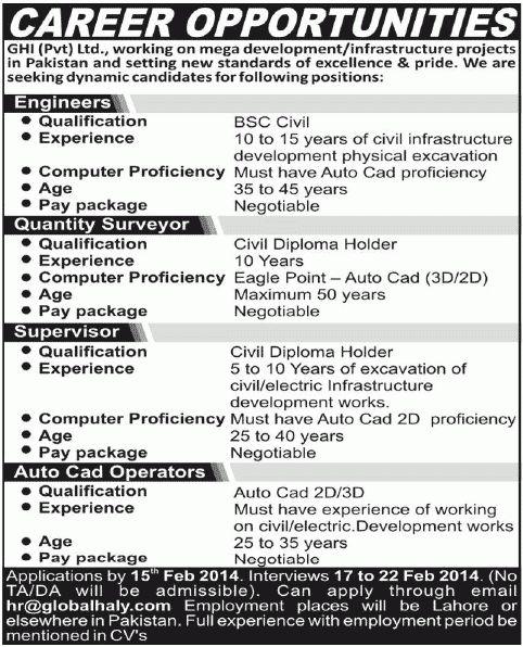 Auto Cad Operators Job, GHI Pvt LTd Job, Global Haly Job ...