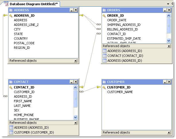 Tutorial: Create a Database Diagram to Use as a Query Template