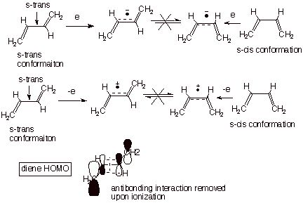 UNIT 7:CATION RADICALS