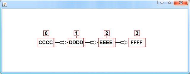 linkedlist java example - Java Tutorial