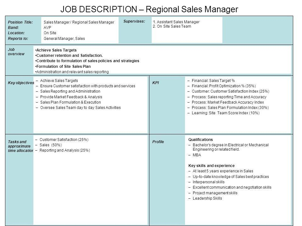 Position Title: Band: Location: Reports to: Supervises: Sales ...