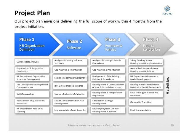 Recruitment Plan Template. Affirmative Action Plan Example Sample .