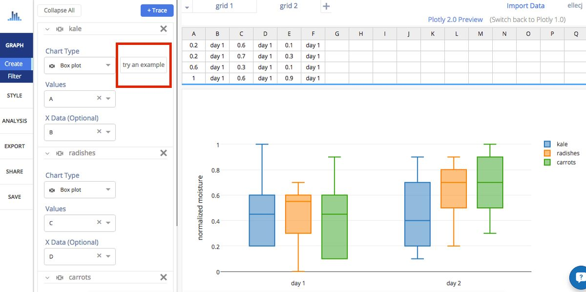 Box Plots in Plotly 2.0