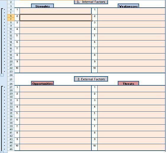 2-step SWOT Analysis | DecEasyT