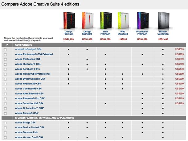Product Comparison Table | [design] inspiration | Pinterest | Adobe