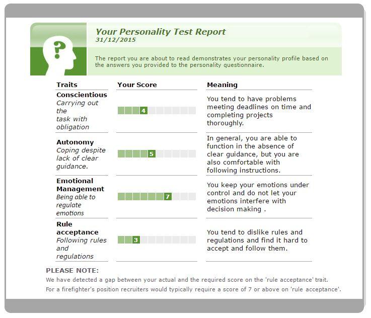 Walgreens Assessment Test - Practice, Examples & Tips - JobTestPrep