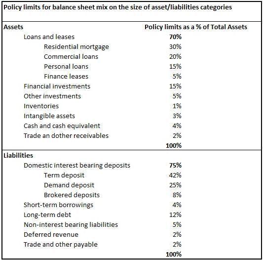 25+ best Asset liability management ideas on Pinterest | Kpop exo ...