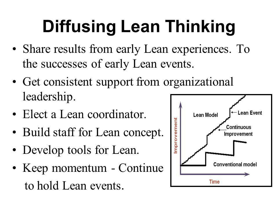 Lean Service …..And….Lean Manufacturing - ppt video online download