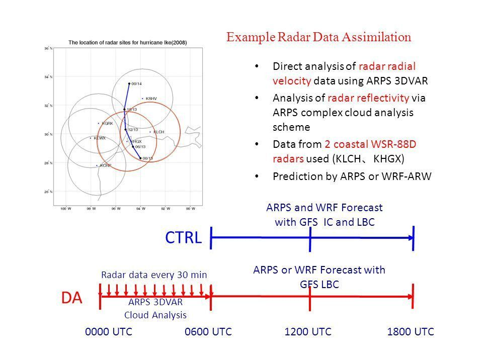 Example Radar Data Assimilation Direct analysis of radar radial ...