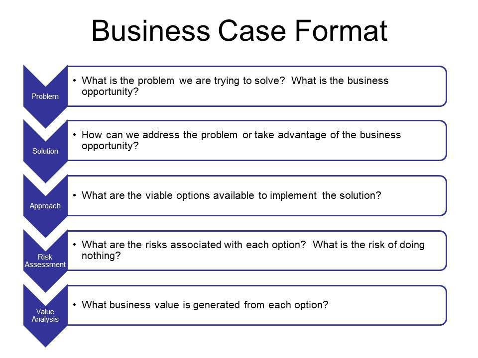Business Case Template in Word | Excel Project Management ...