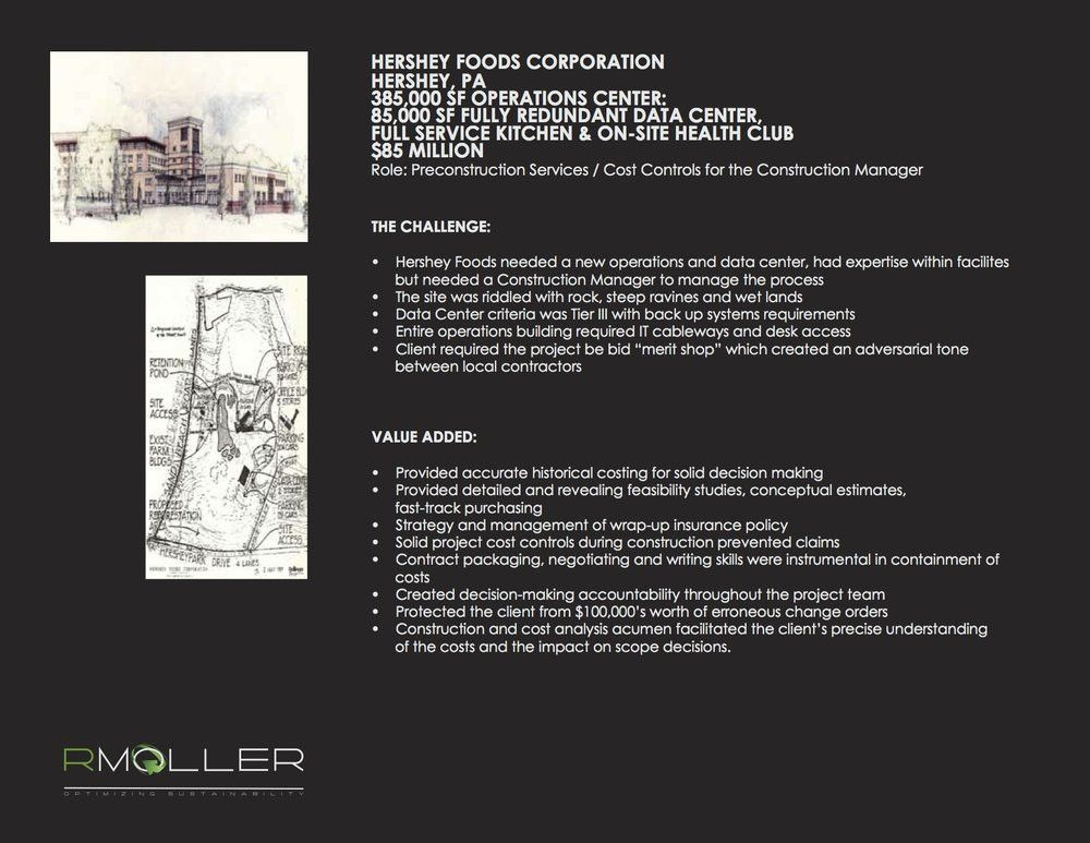 Services — R. MÖLLER