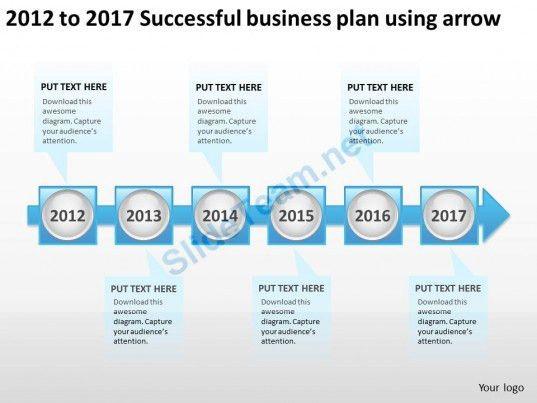 business roadmap template