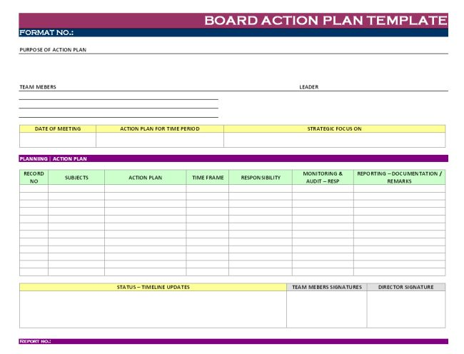 Stunning Board Action Plan Template Sample with Colorful Tables ...