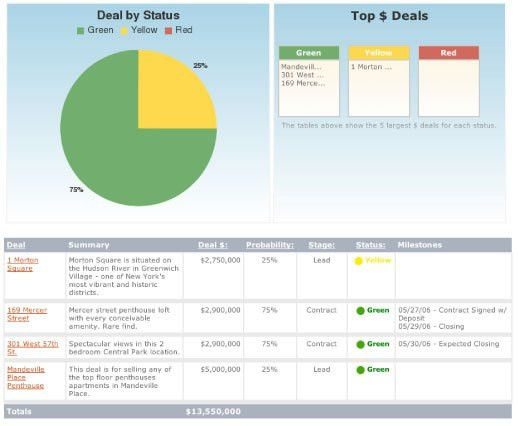 Real Estate Sales Tool - The CRM Agent Tool
