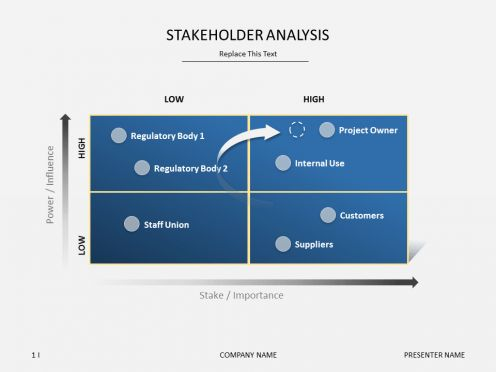 stakeholder presentation template flat design templates for ...
