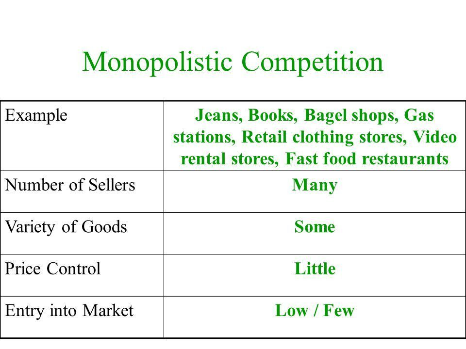 Chapter 7: Market Structures - ppt download