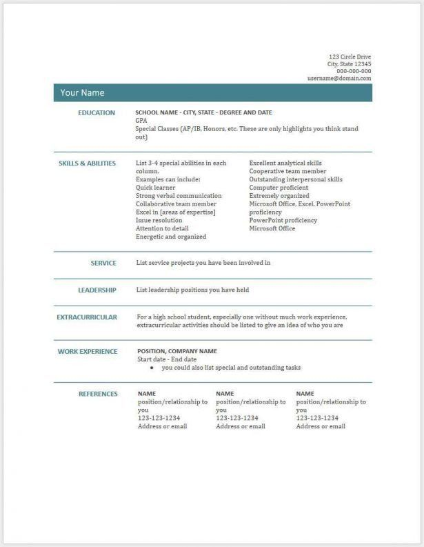 Resume : The Best Application Letter For A Job Example Of Resume ...