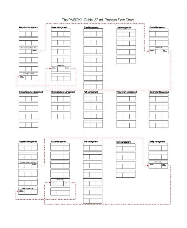 Sample Process Chart Template - 8+ Free Documents Download in PDF ...