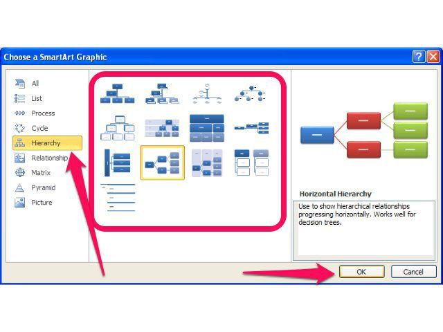 How to Make a Pedigree Chart Using Microsoft Word | Techwalla.com