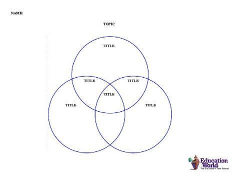 Education World: Three-Circle Venn Diagram Template