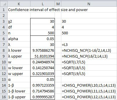 Conf Interval Power Effect Size Chi-square Tests | Real Statistics ...