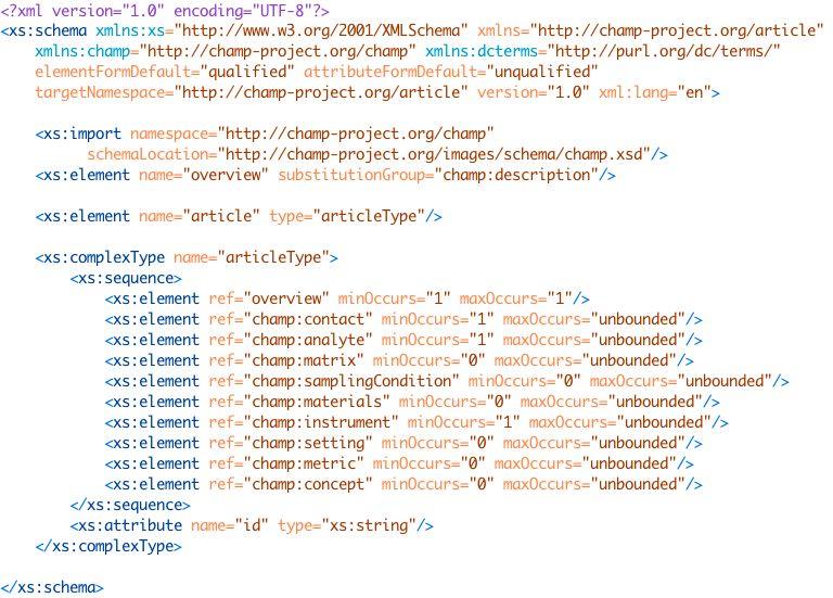 ChAMP Example XML Standard - Journal Article Metadata