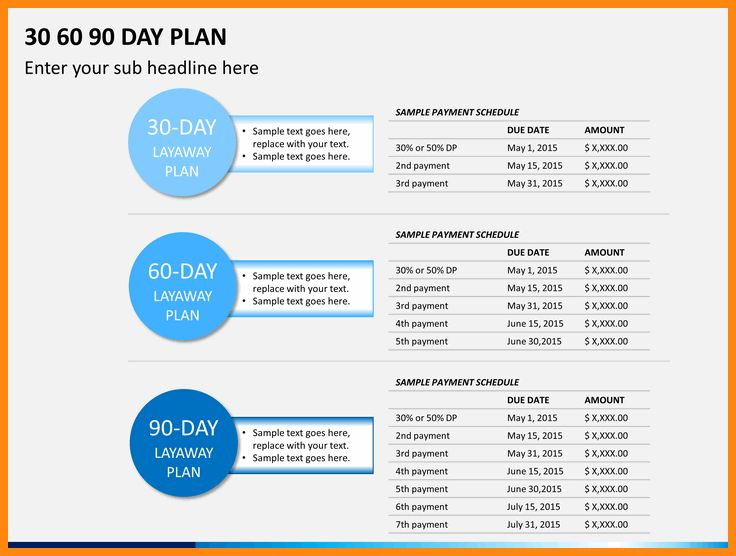 10+ 30 60 90 day sales plan powerpoint | driver-resume