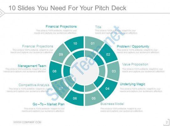 Pitch Deck Template For Entrepreneurs Powerpoint Presentation ...
