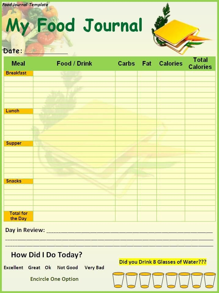 food diary template printable | Food Journal Template | Templates ...