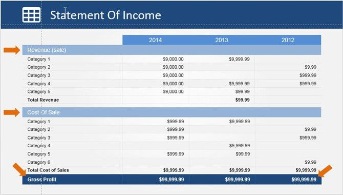 How To Create a PowerPoint Presentation of Financial Statements ...