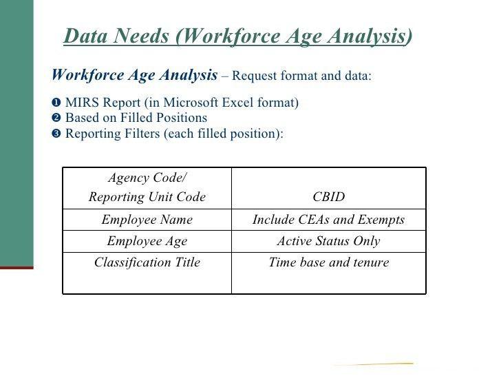 Data Analysis DGS  Data Analysis Format