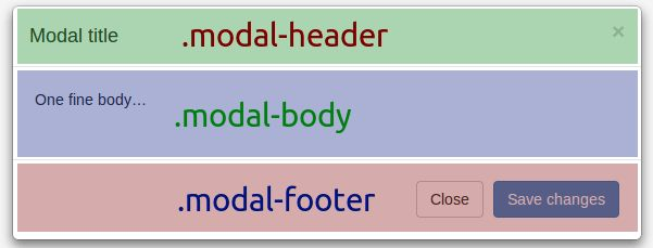 bootstrap modal ajax example | Eric Saupe