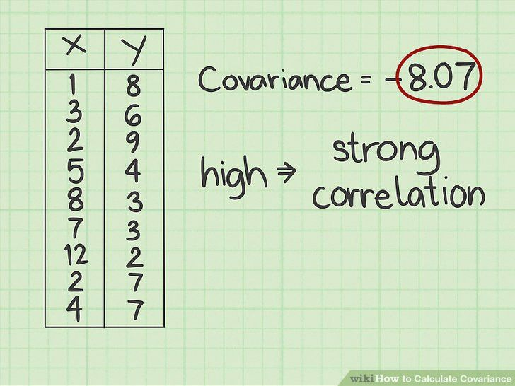 4 Ways to Calculate Covariance - wikiHow