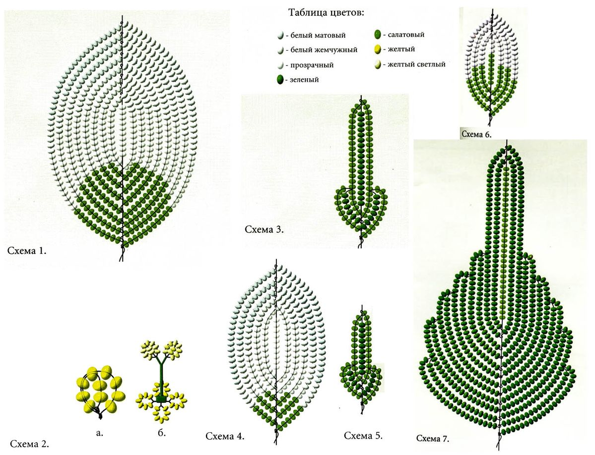 Схемы плетения цветов из бисера
