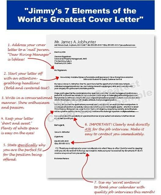 Unique Cover Letter Samples | The Best Letter Sample