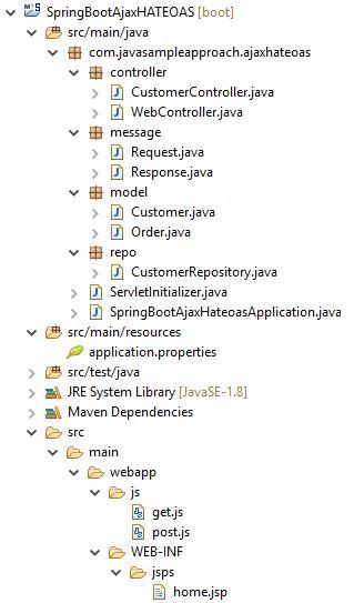 Spring HATEOAS Rest API + JQuery Ajax POST/GET example | Spring ...
