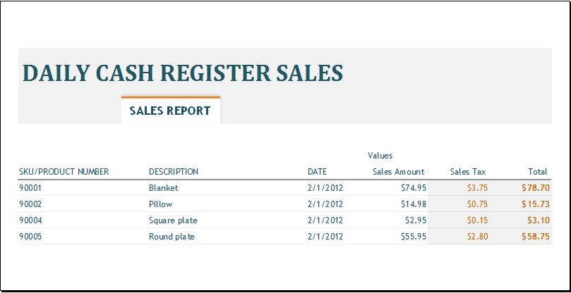 Daily, Weekly And Monthly Sales Report Templates | Word & Excel ...