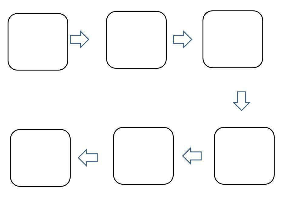 Blank Flow Chart Template Best photos of template of flow chart ...