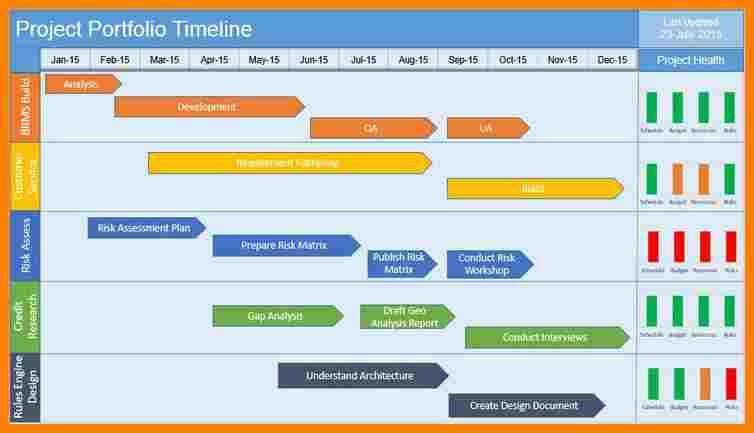 10+ project management timeline   Introduction Letter