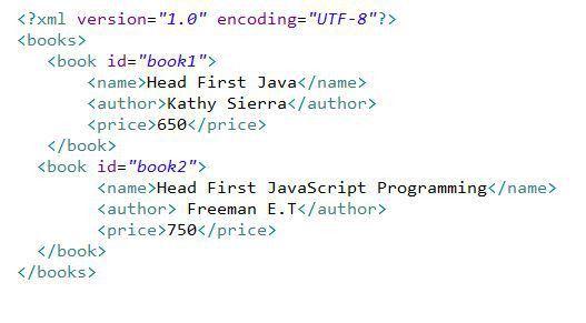 XML DTD,Schema and XSLT – thecodeinfo