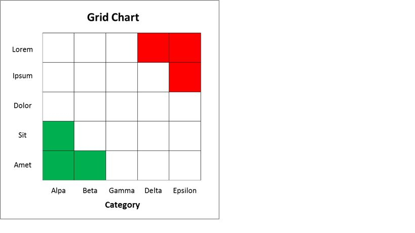 Excel chart grid size and multiple colors (no VBA) - Stack Overflow