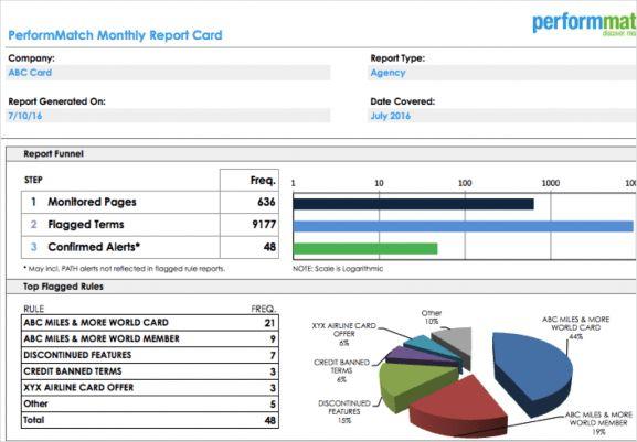 Business Intelligence | PerformLine